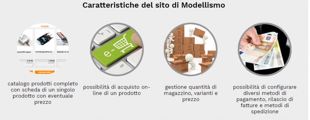 caratteristiche sito web modellismo