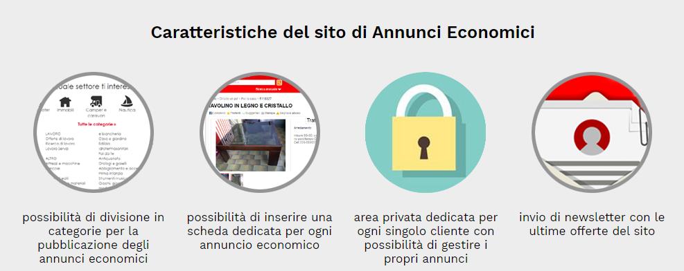 caratteristiche sito web annunci economici
