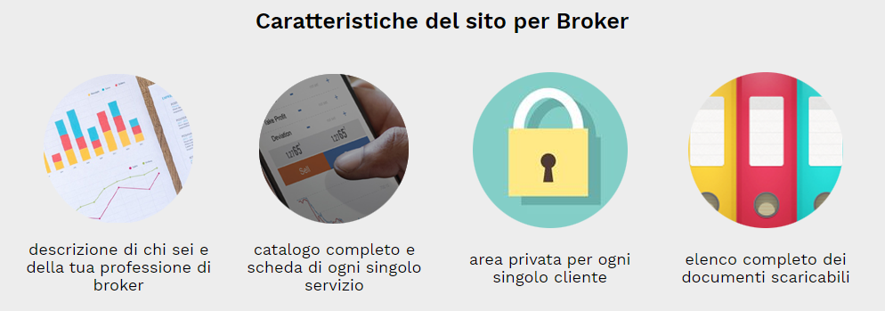 caratteristiche sito broker