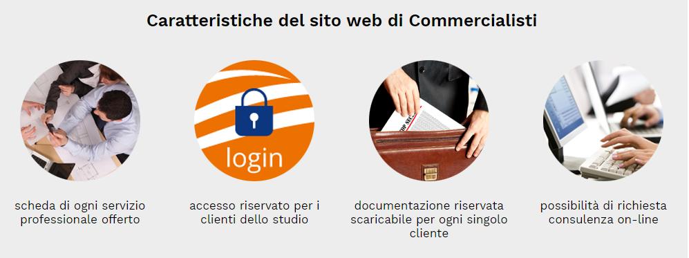 caratteristiche sito web commercialisti