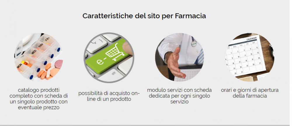 caratteristiche sito web farmacia