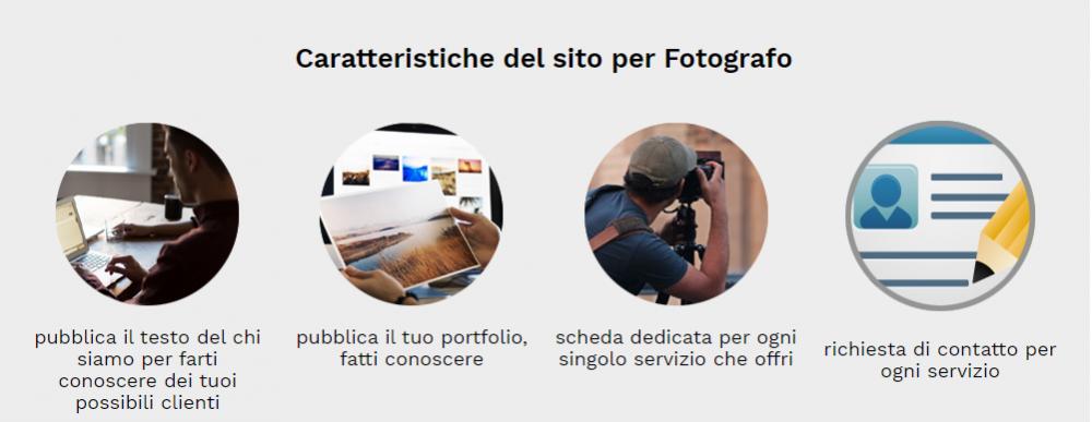 caratteristiche sito fotografo