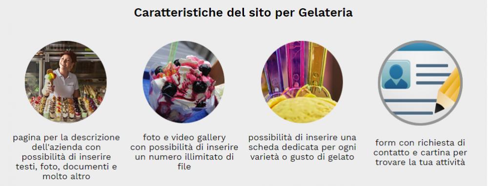caratteristiche sito web gelateria