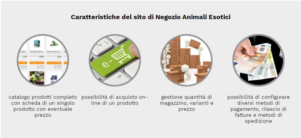caratteristiche sito negozio vendita animali esotici