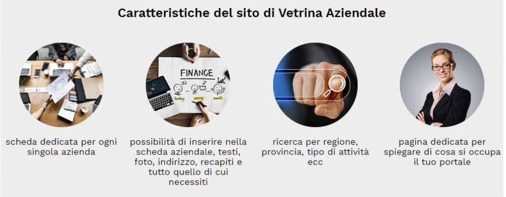 caratteristiche sito web portale aziende