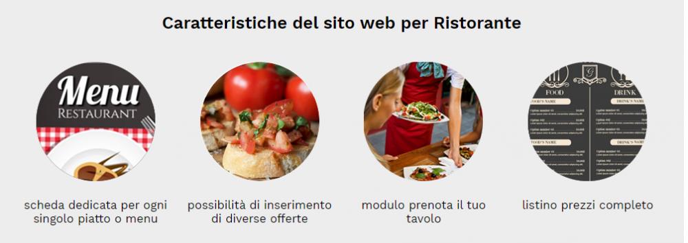 caratteristiche sito web ristorante