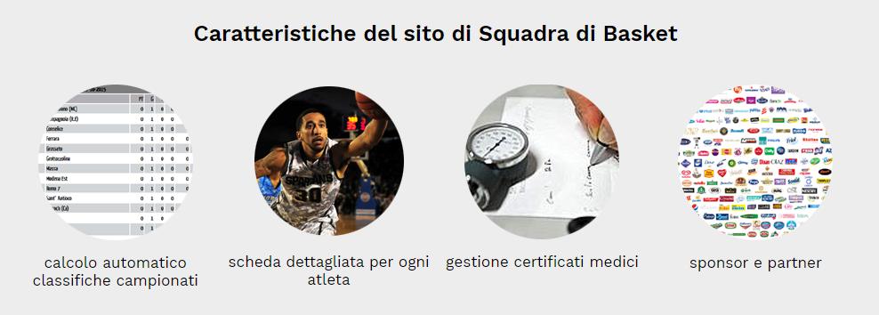 caratteristiche sito dquadra basket