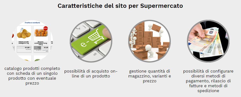 caratteristiche sito web supermercati