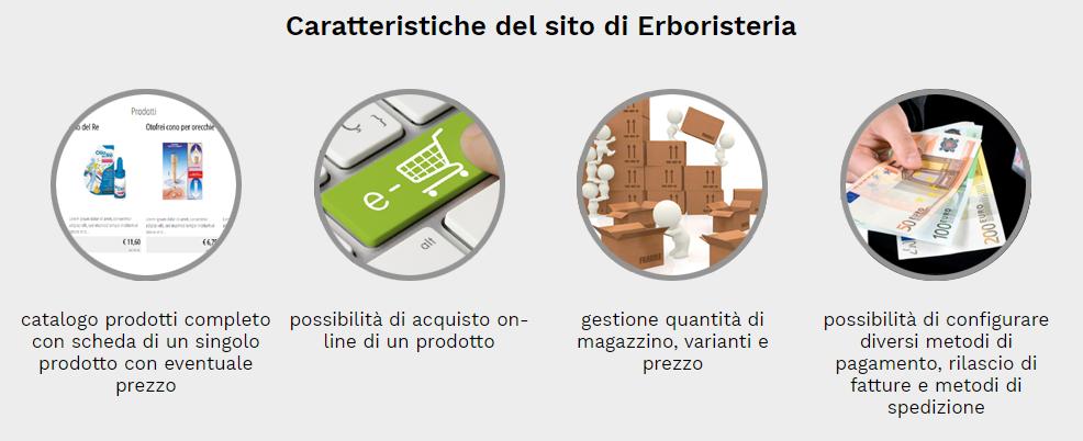 caratteristiche sito web erboristeria
