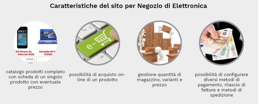 caratteristiche sito web negozio elettronica