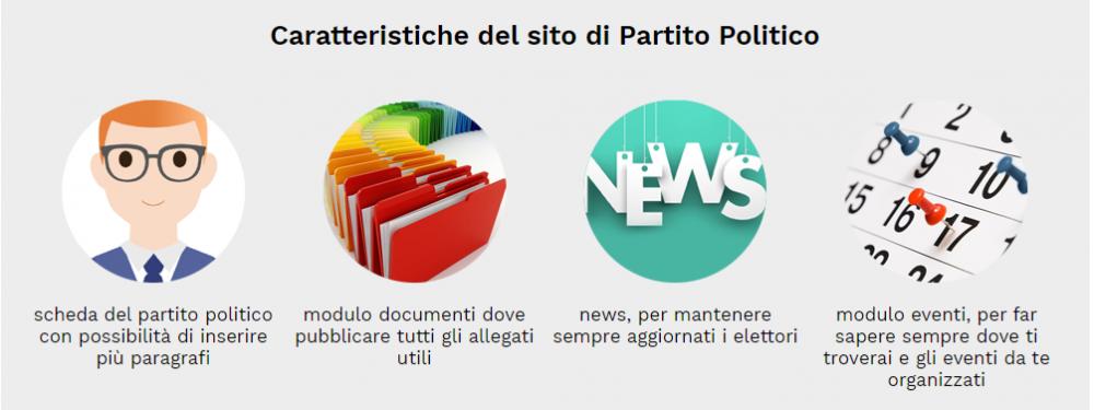 caratteristiche sito web partito politico